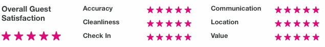airbnb-rating